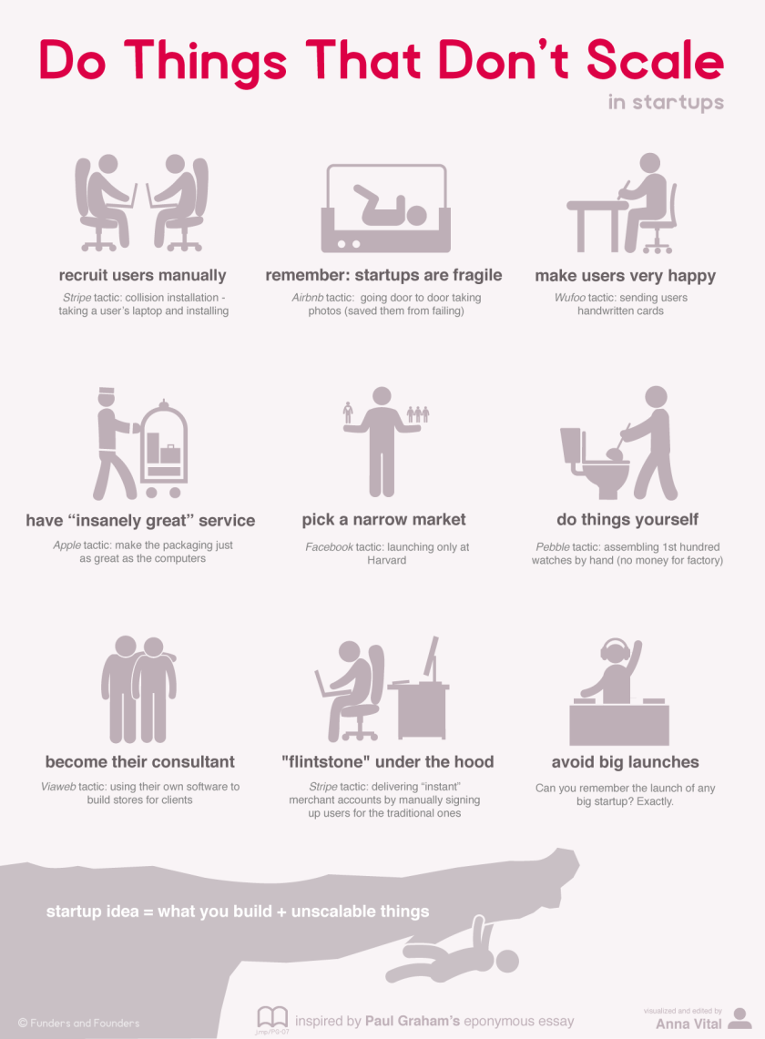 do-things-that-dont-scale-infographic